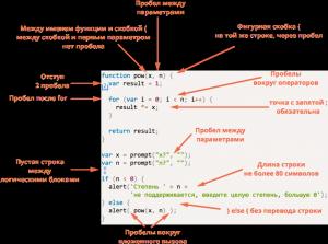 code-style
