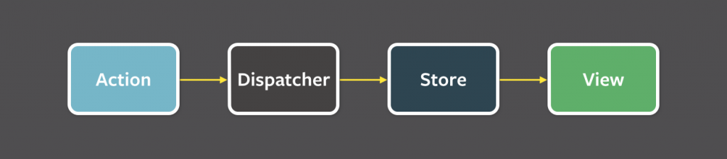 flux-simple-f8-diagram-1300w
