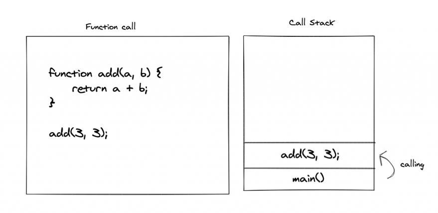 Callback excallidraw example