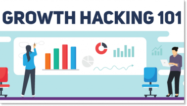 Growth Hacking 101: Everything You Always Wanted to Know with Examples | 2019
