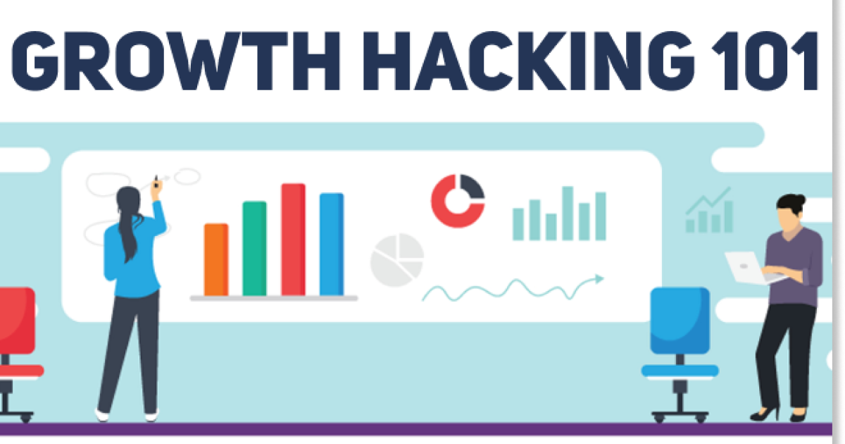 Growth Hacking 101: Everything You Always Wanted to Know