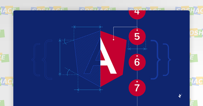 Top 21 Angular Interview Questions | Theory and Practice for 2019