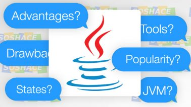 artwork depicting message bubbles with various Java interview questions