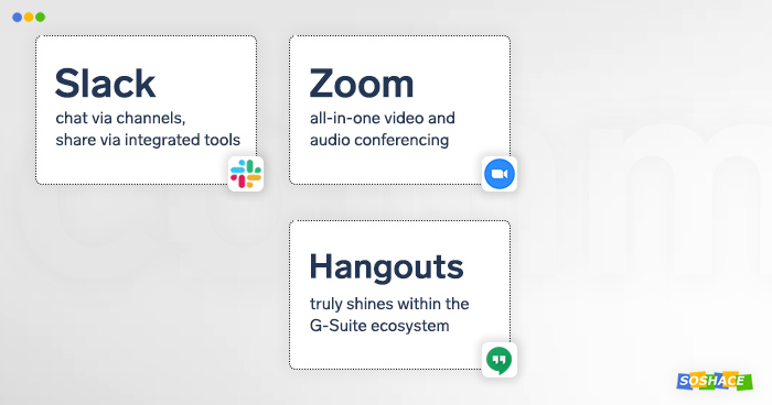 The Best Work Tools for Remote Teams — Part 2: Team Communication