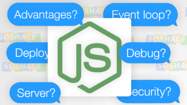 artwork depicting Node.js logo with various interview questions