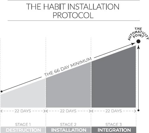 66 Days Framework