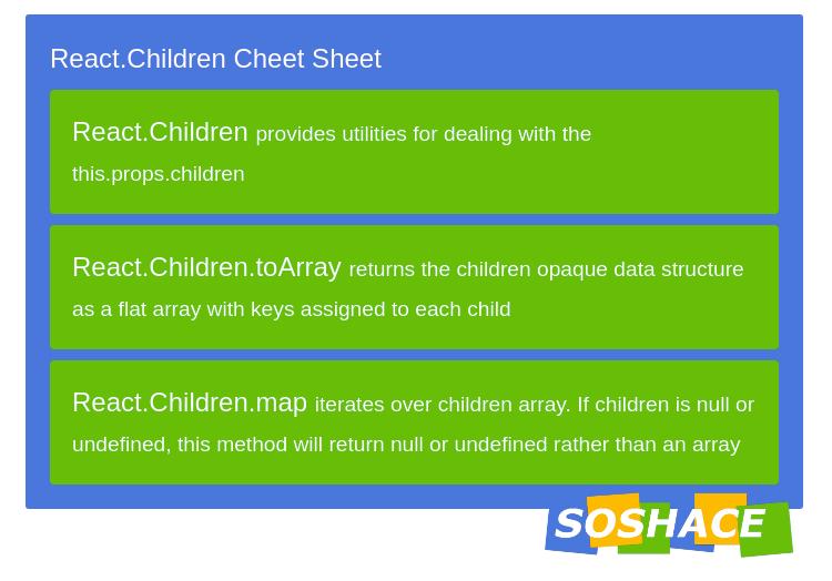 artwork depicting React Children Cheat Sheet