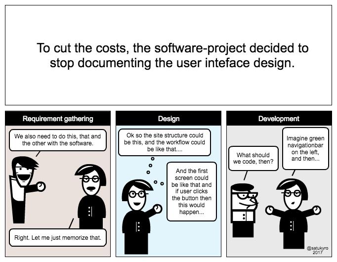 Software Documentation Comics