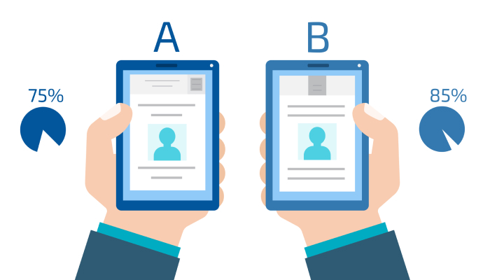 A/B Testing Examples