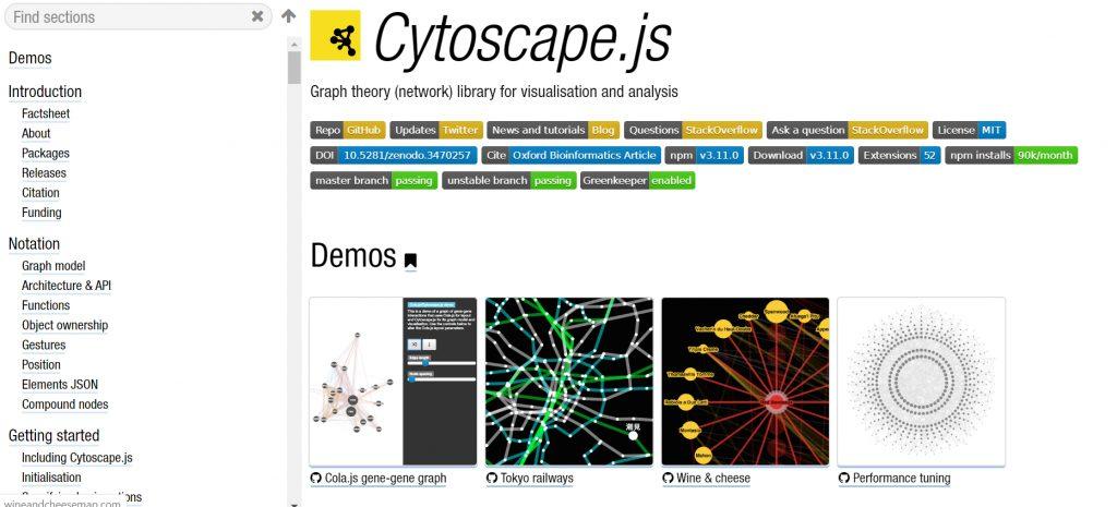 Cytoscape website screenshot