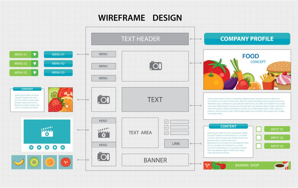 Wireframe and Prototype