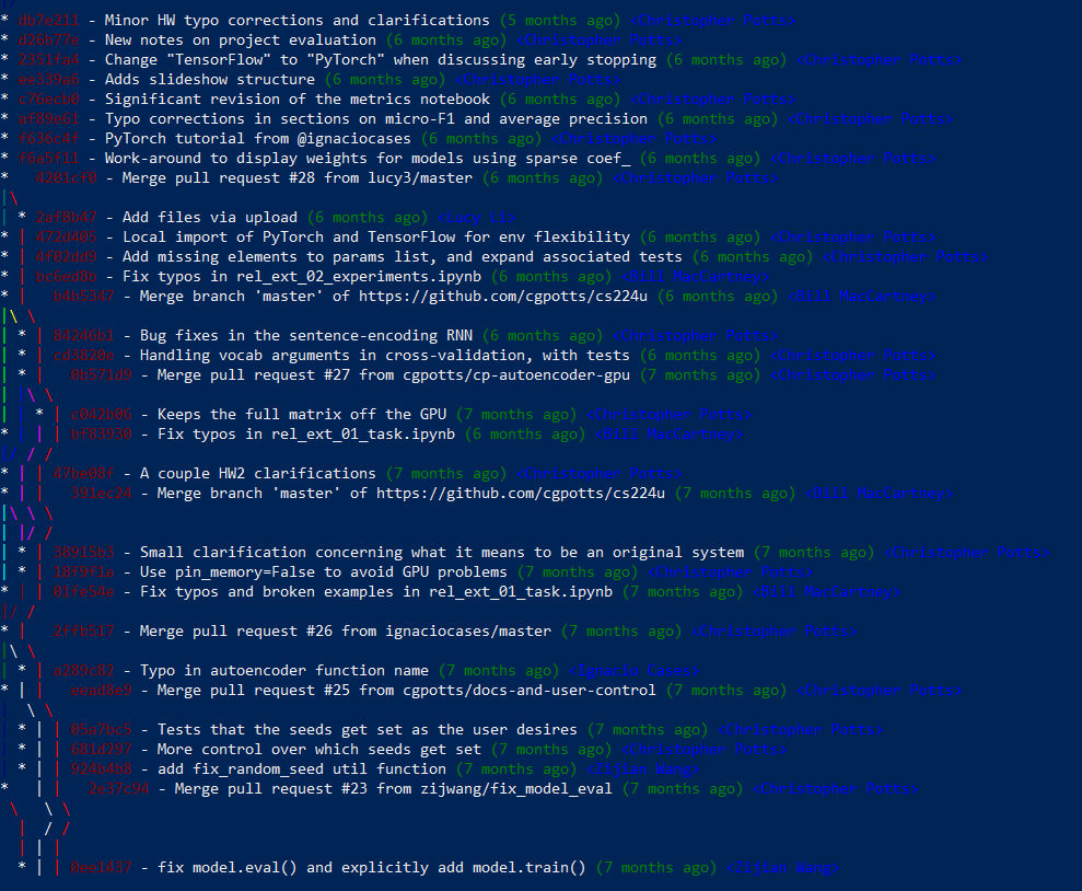 git log with arguments, example 2