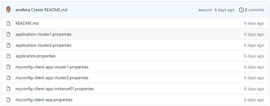 Config Server Git Repository Sample