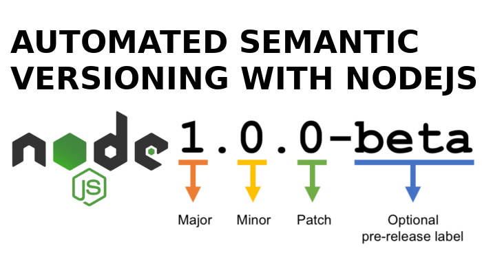 Setting Up Automated Semantic Versioning For Your NodeJS Project