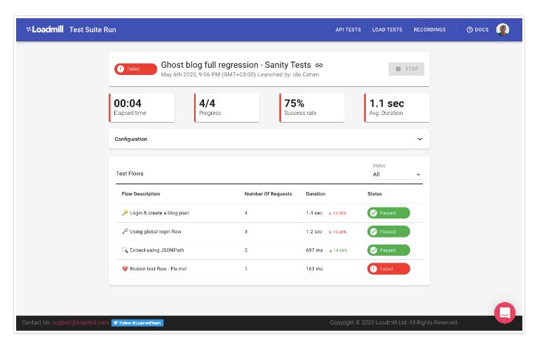 API Test Reports
