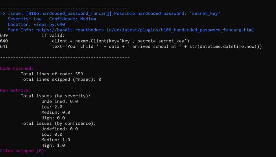 bandit result on Django code