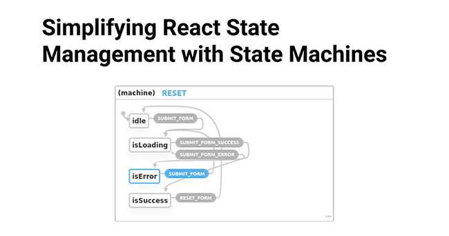 An Introduction to Finite State Machines: Simplifying React State Management with State Machines