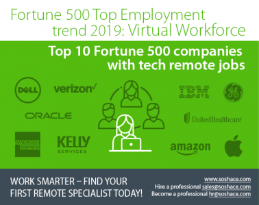 fortune-500-top-employment-trend-2019-virtual-workforce
