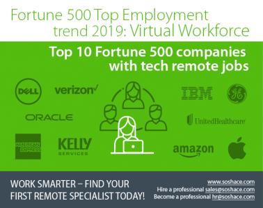 Fortune 500 Top Employment trend 2019: Virtual Workforce