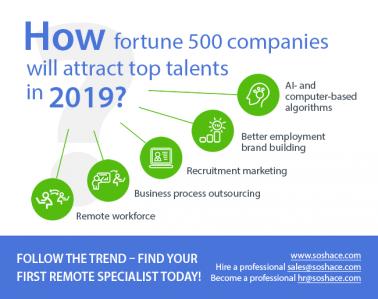 Fortune 500 top hiring trends in 2019. How top companies attract best talents?