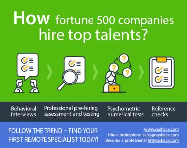 Fortune 500 top hiring trends in 2019. How big corporations hire top talents?