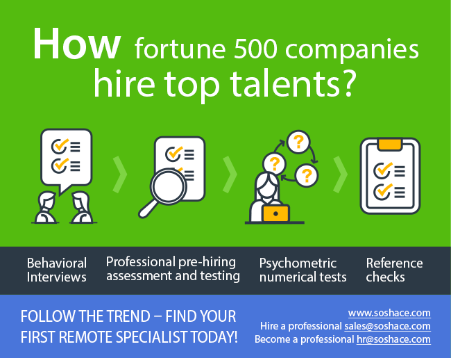 How fortune 500 companies hire top talents