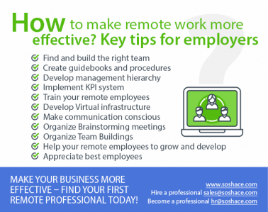 How to Make Remote Work More Effective?