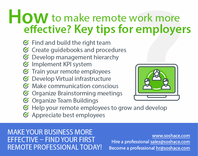 How to make remote work more effective