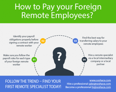 How to pay your foreign remote workers?
