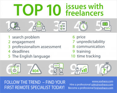 Top ten issues with freelancers