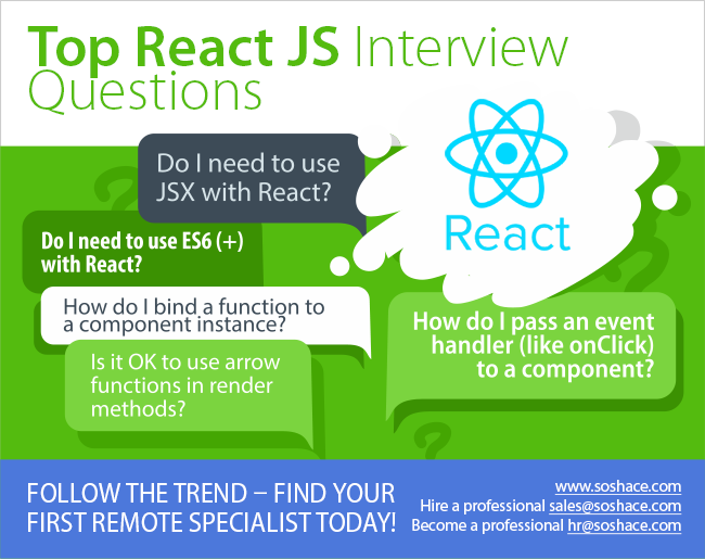 top-react-js-interview-questions_wp