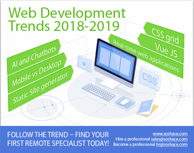 Top web development trends 2018-2019