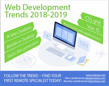 Web development trends 2018-2019