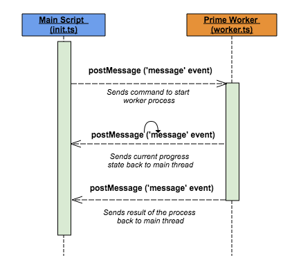 worker-process-state-back