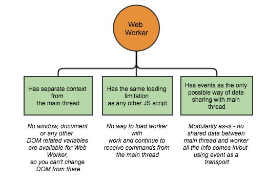 worker-specifics