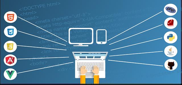Top Angular JS developer interview questions