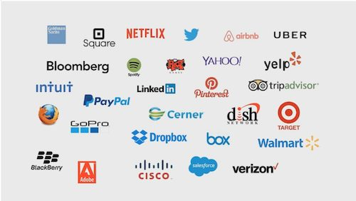 Companies that use Kafka Source: redmonk