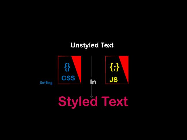 Setting CSS Styles with JavaScript