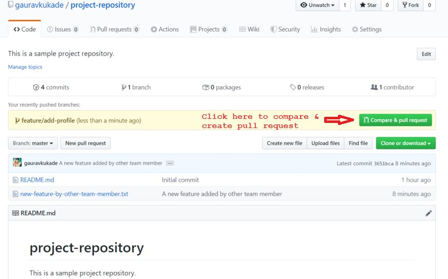 Showing compare and create pull request button