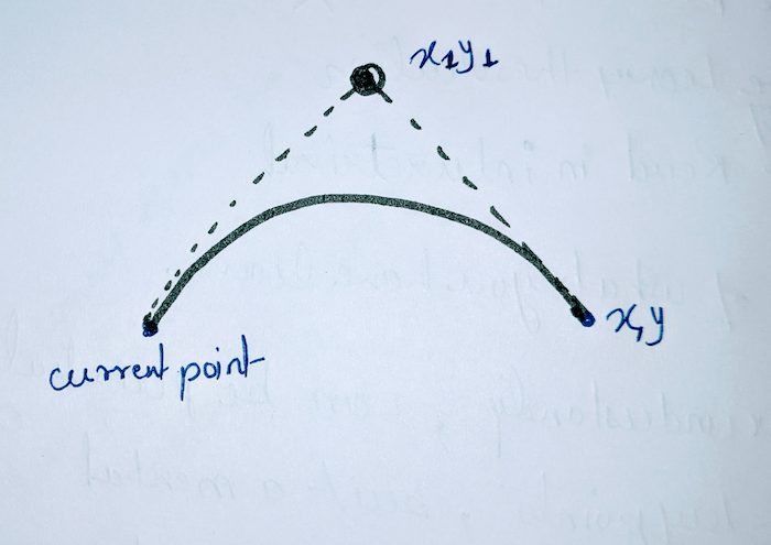 Quadratic Bézier curve