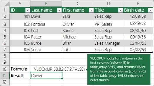 VLOOKUP in comparison