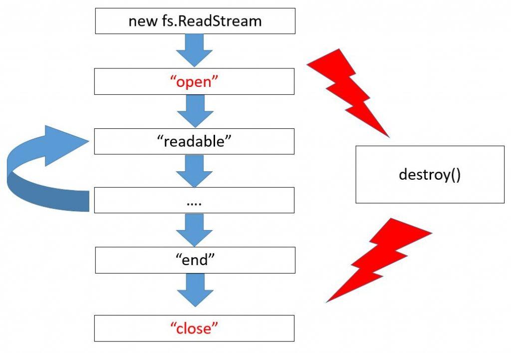 scheme 20 node2